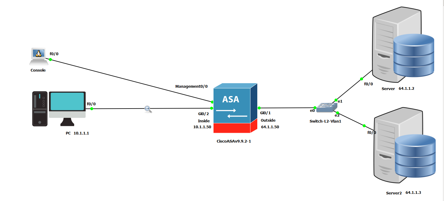 Capturing specific traffic on ASA – Packetonwire net